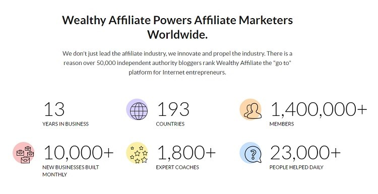 Wealthy Affiliate Program Review Stats