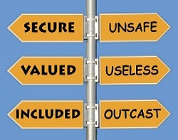 image with 6 signs on a pole pointing in 2 direction with the words secure, unsafe,valued,useless,included, outcast