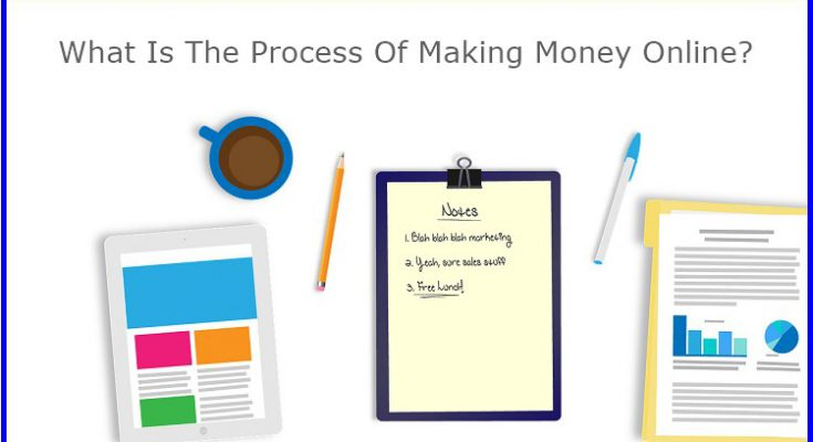 What Is The Process Of Making Money Online