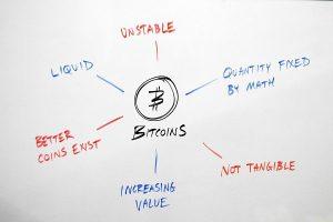 Bitcoin Risks