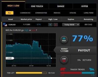 Binary Options Trading Platform