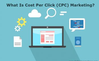 what is cost per click marketing