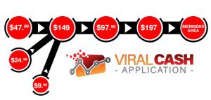 viral-cash-app-review-prices