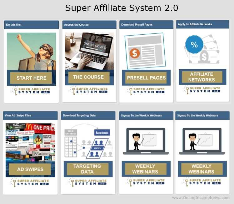 John Crestani Super Affiliate System 2.0